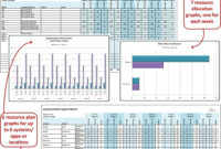 It Implementation Support Matrix Plan Template. Manage And inside It Support Report Template