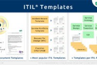 Itil-Checklists – It Process Wiki intended for Incident Report Template Itil