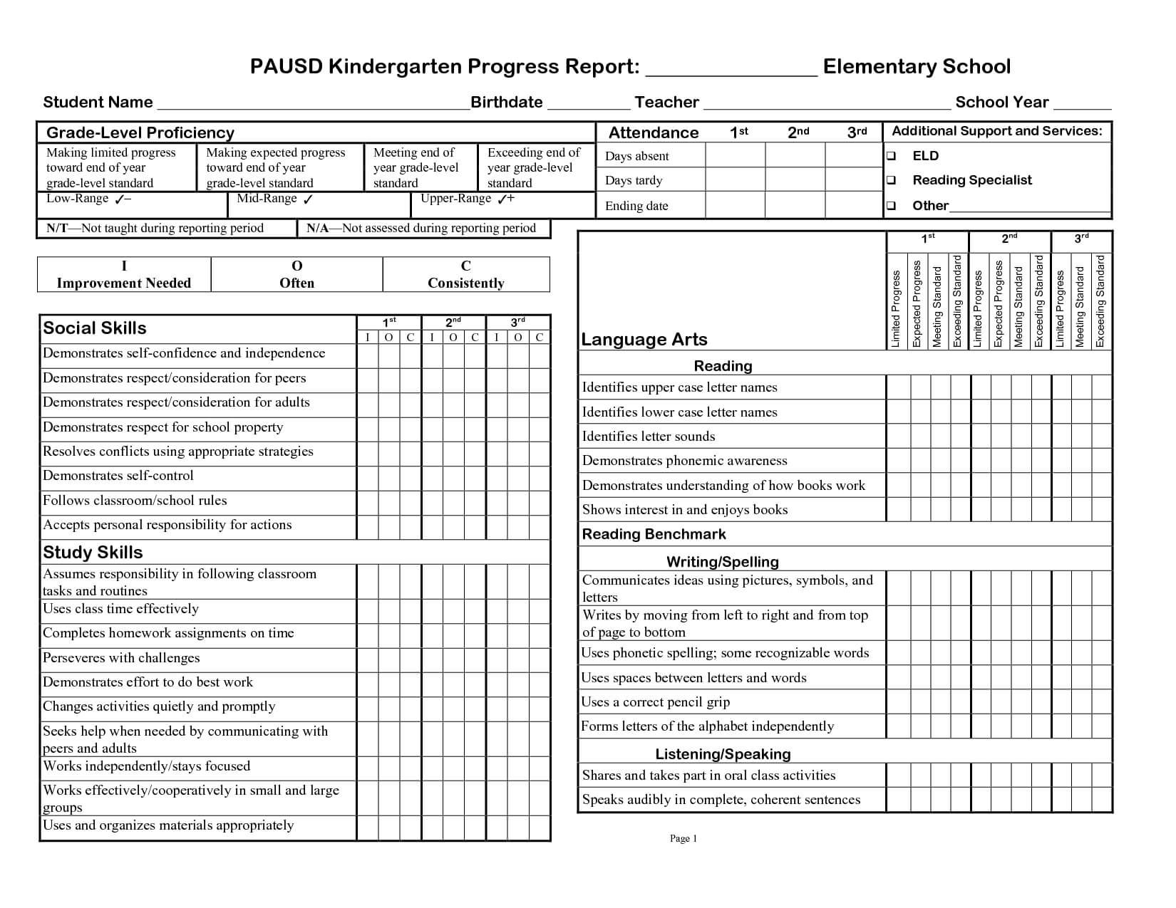 Kindergarten Social Skills Progress Report Blank Templates Regarding High School Progress Report Template