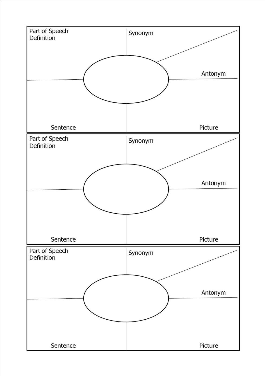 Kinsella Vocabulary Template Printable | Vocabulary Chart Intended For Vocabulary Words Worksheet Template