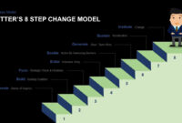 Kotter's 8 Step Change Model Powerpoint Template And Keynote intended for Change Template In Powerpoint