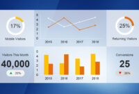 Kpi Dashboard Template For Powerpoint in Powerpoint Dashboard Template Free