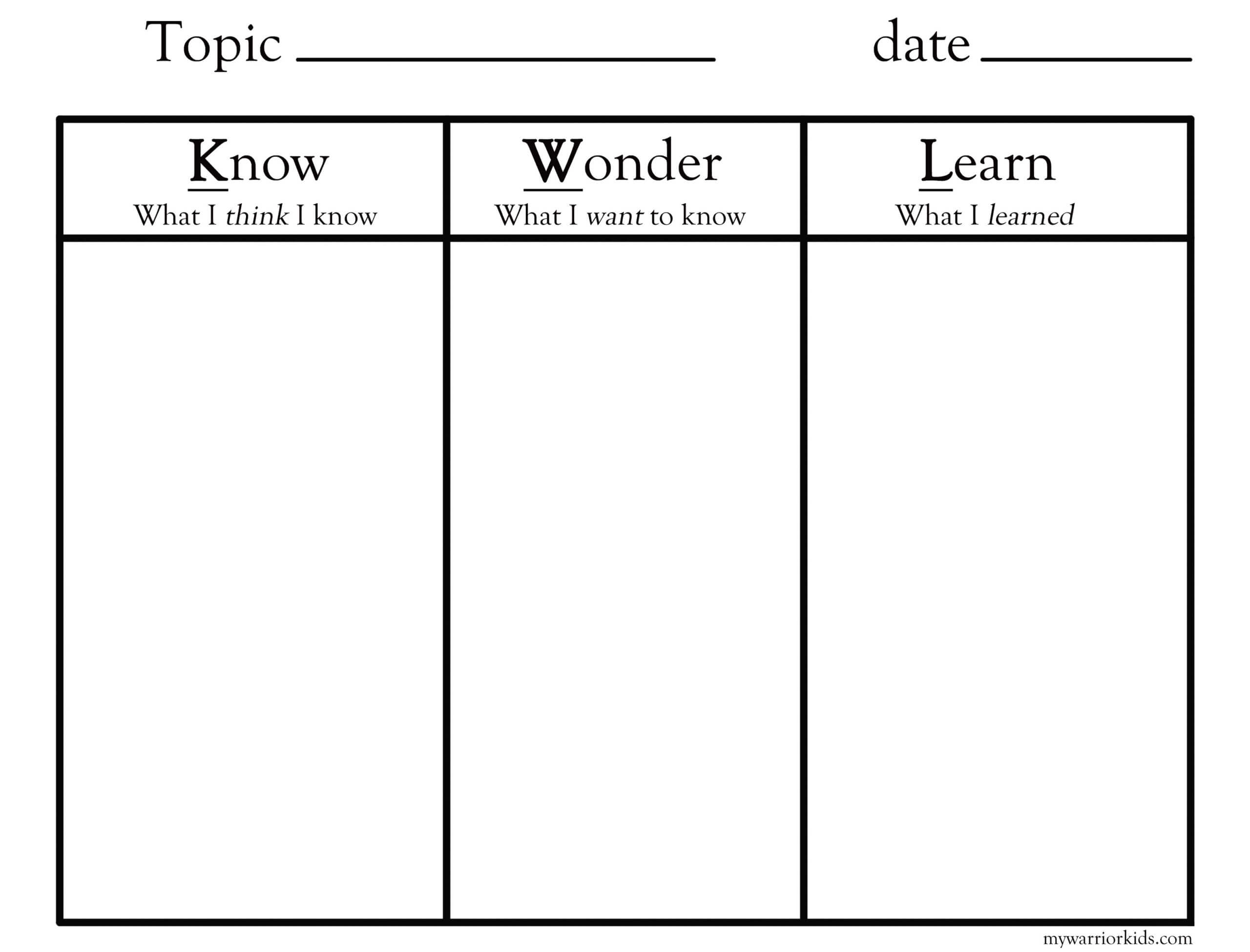 Kwl Chart Template - Tobi.karikaturize For Kwl Chart Template Word Document