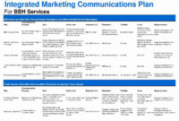 Launch Marketing Plan Template Best Of Marketing Plan Wip intended for Market Intelligence Report Template