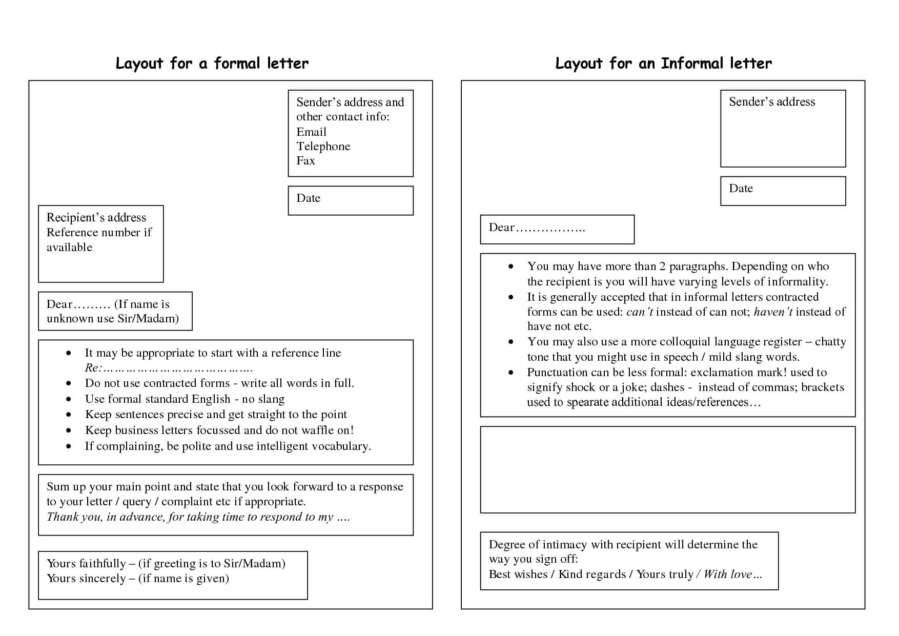 Layout For A Formal Letter Business Letter Layout Business With Report Writing Template Ks1