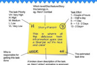 Layout Scrum Cards | Scrum Board, Visual Management pertaining to Agile Story Card Template