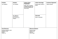 Lean Business Model Canvas | Startup Business Plan Template throughout Lean Canvas Word Template