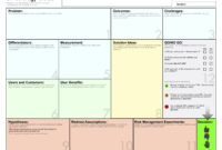 Lean Canvas · Open Practice Library with regard to Lean Canvas Word Template