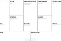 Lean Canvas | Lean Canvas, Business Model Canvas, Business with regard to Lean Canvas Word Template