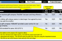 Lessons Log :: Prince2® Wiki with Prince2 Lessons Learned Report Template