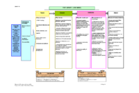 Logic Model Template | Musicax within Logic Model Template Word
