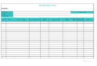 Machine History Card – with regard to Machine Breakdown Report Template