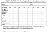 Machine Shop Inspection Report Template Work Order E2 80 93 with Machine Shop Inspection Report Template