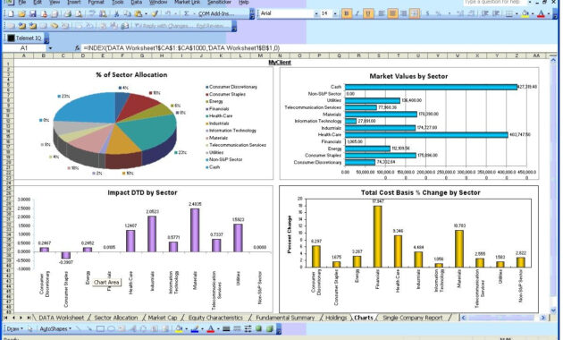 Management Report Strategies Like The Pros | Excel Dashboard intended for Sale Report Template Excel