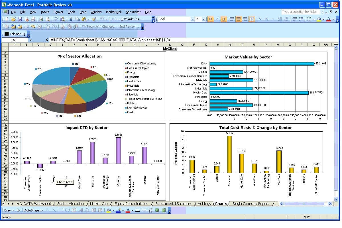 Management Report Strategies Like The Pros | Excel Dashboard With Sales Management Report Template
