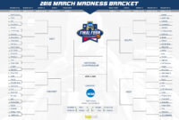 March Madness Bracket Printable – Zimer.bwong.co pertaining to Blank March Madness Bracket Template