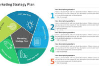 Marketing Strategy Plan | Marketing Plan Template, Marketing inside Strategy Document Template Powerpoint