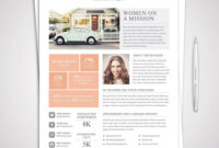 Media Kit Template 08 – 2 Page Media Kit Template – Ad Rate regarding Advertising Rate Card Template