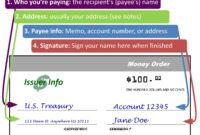 Money Order: Overview inside Blank Money Order Template