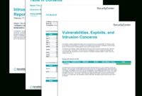 Monitoring Report Template ] – Progress Report Template with Monitoring And Evaluation Report Template