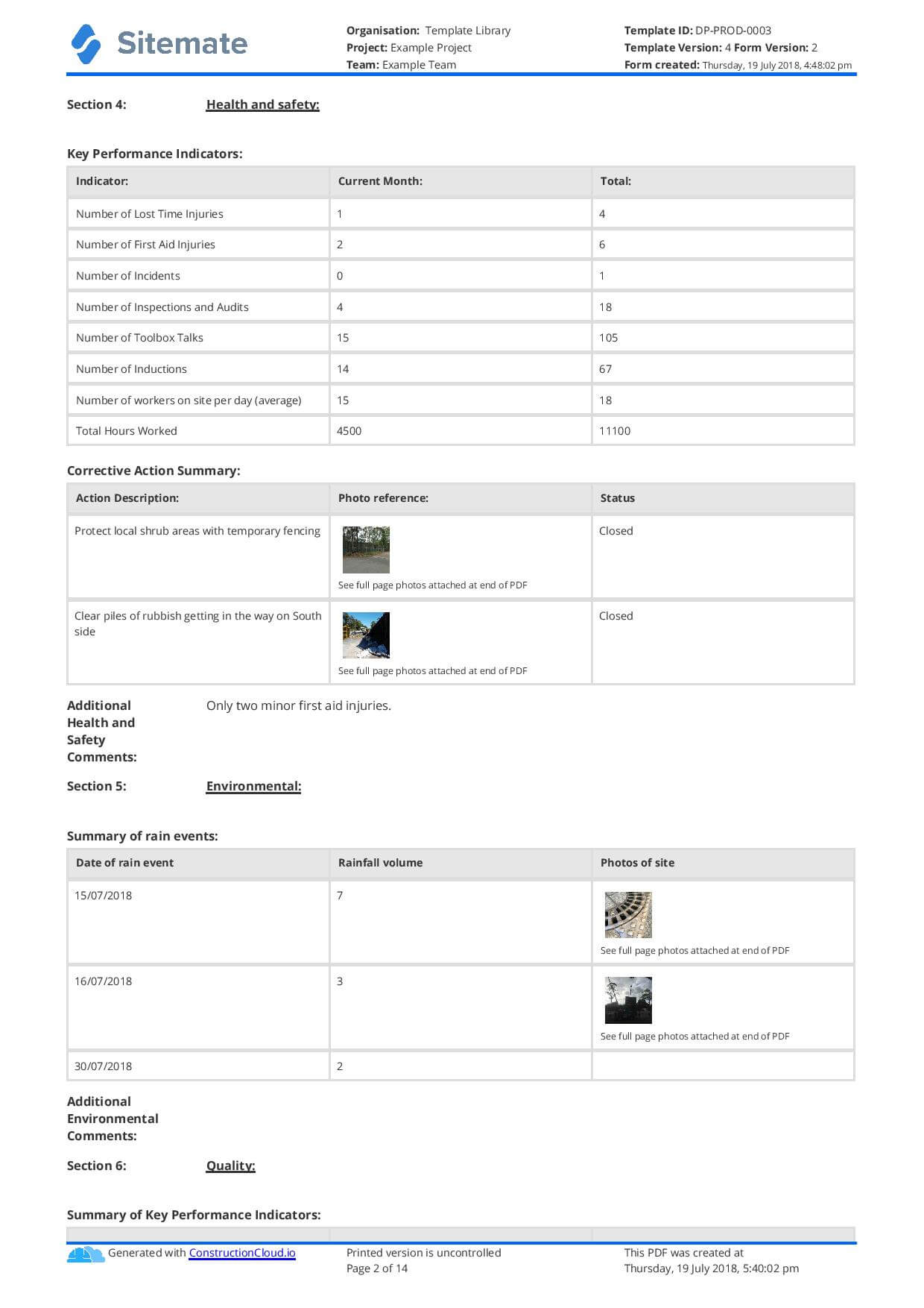 Monthly Construction Progress Report Template: Use This With Regard To Monthly Productivity Report Template