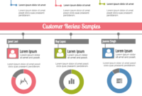 Monthly Customer Service Report Template Venngage Intended intended for Monthly Board Report Template
