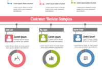 Monthly Customer Service Report throughout Service Review Report Template