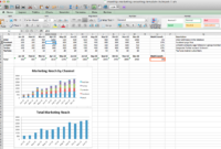 Monthly Digital Marketing Kpi Reporting Template | Marketing with Monthly Program Report Template