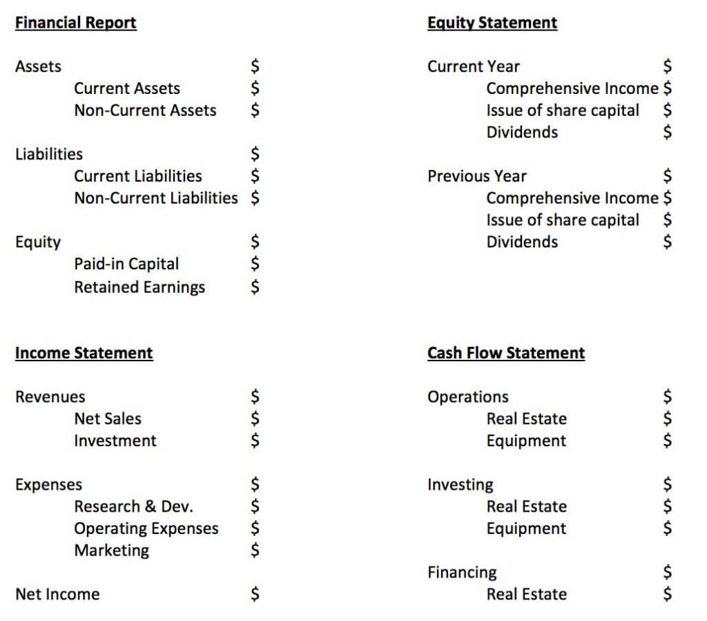 Monthly Financial Reporting Template For Board Of Directors For Monthly Board Report Template