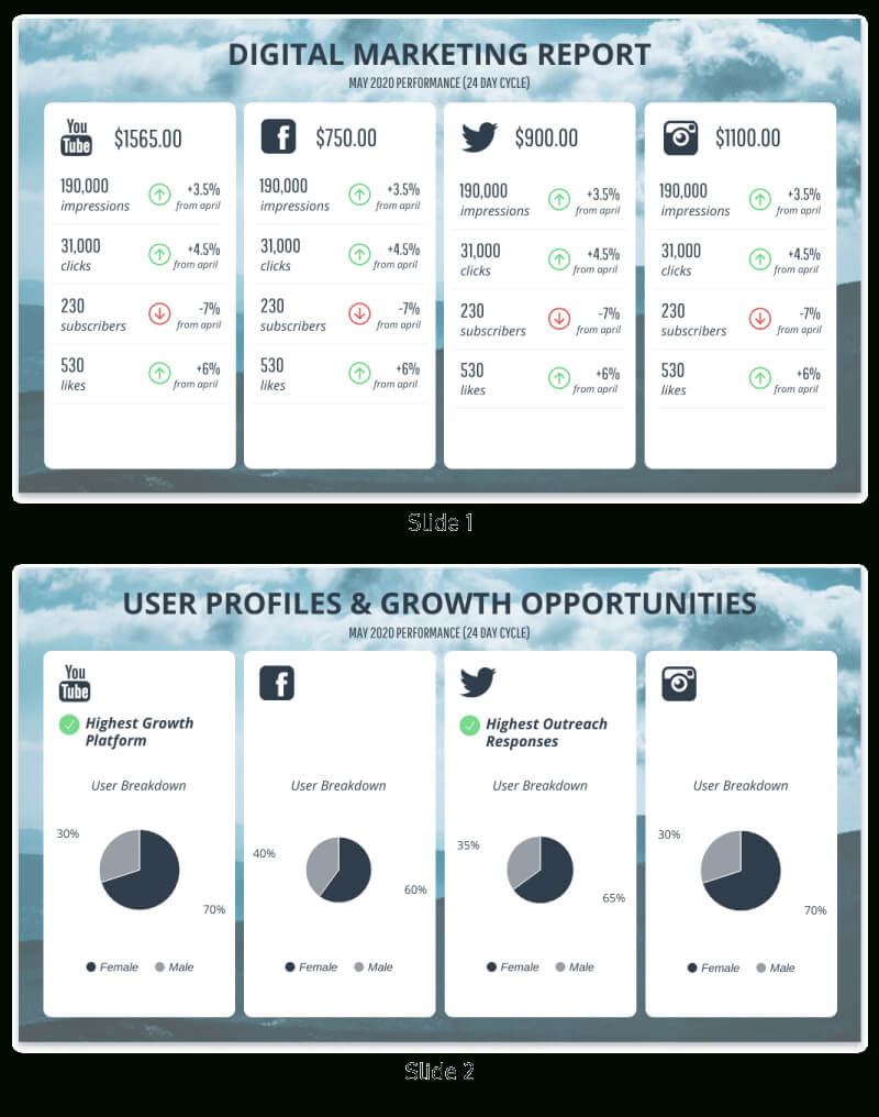 Monthly Social Media Report Inside Social Media Weekly Report Template