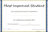 Most Improved Student Certificate Template – Sample pertaining to Free Student Certificate Templates
