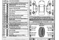 Multi-Point Inspection Report Card As Recommendedford throughout Vehicle Inspection Report Template