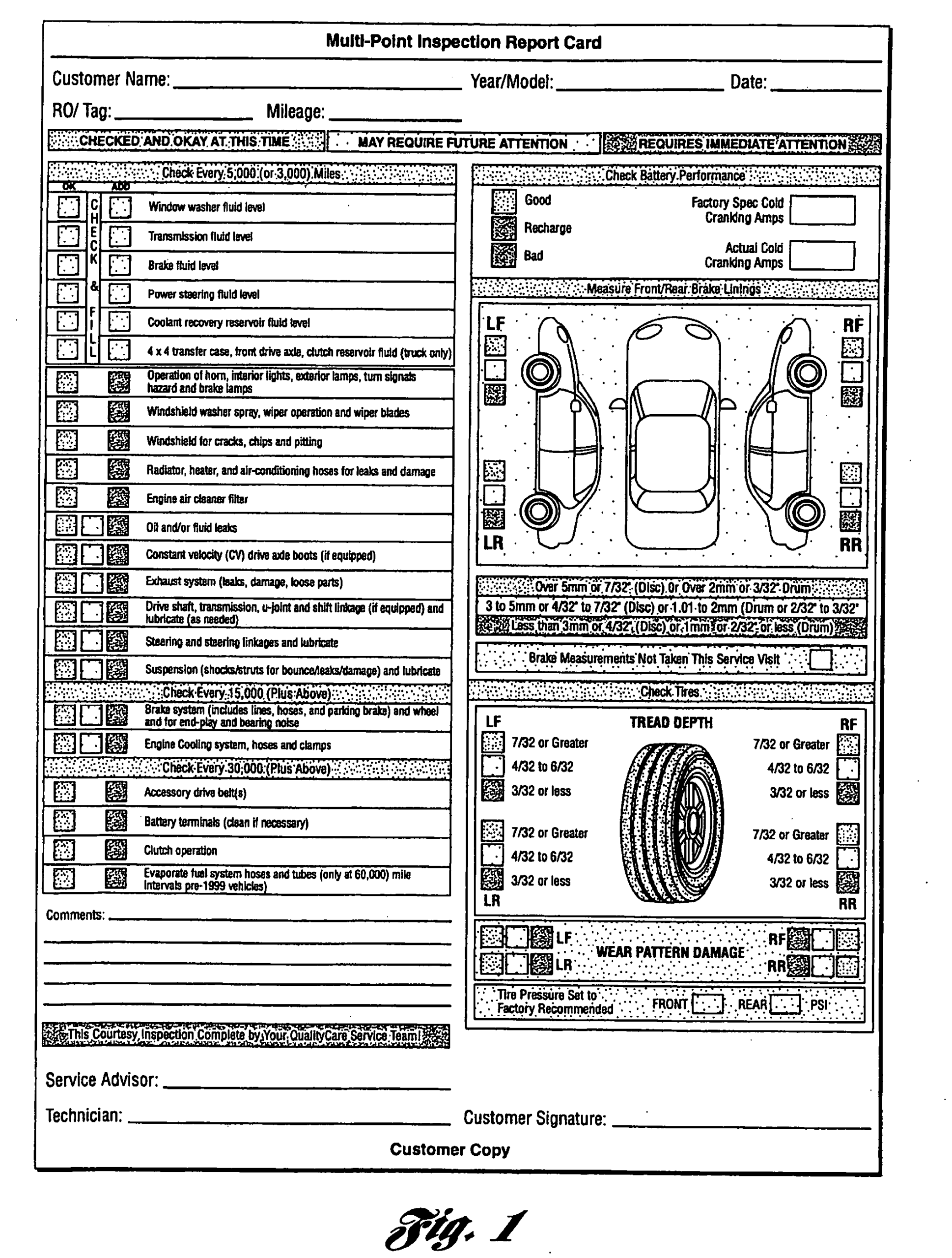 Multi Point Inspection Report Card As Recommendedford Throughout Vehicle Inspection Report Template
