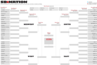Ncaa Bracket 2013: Full Printable March Madness Bracket in Blank Ncaa Bracket Template