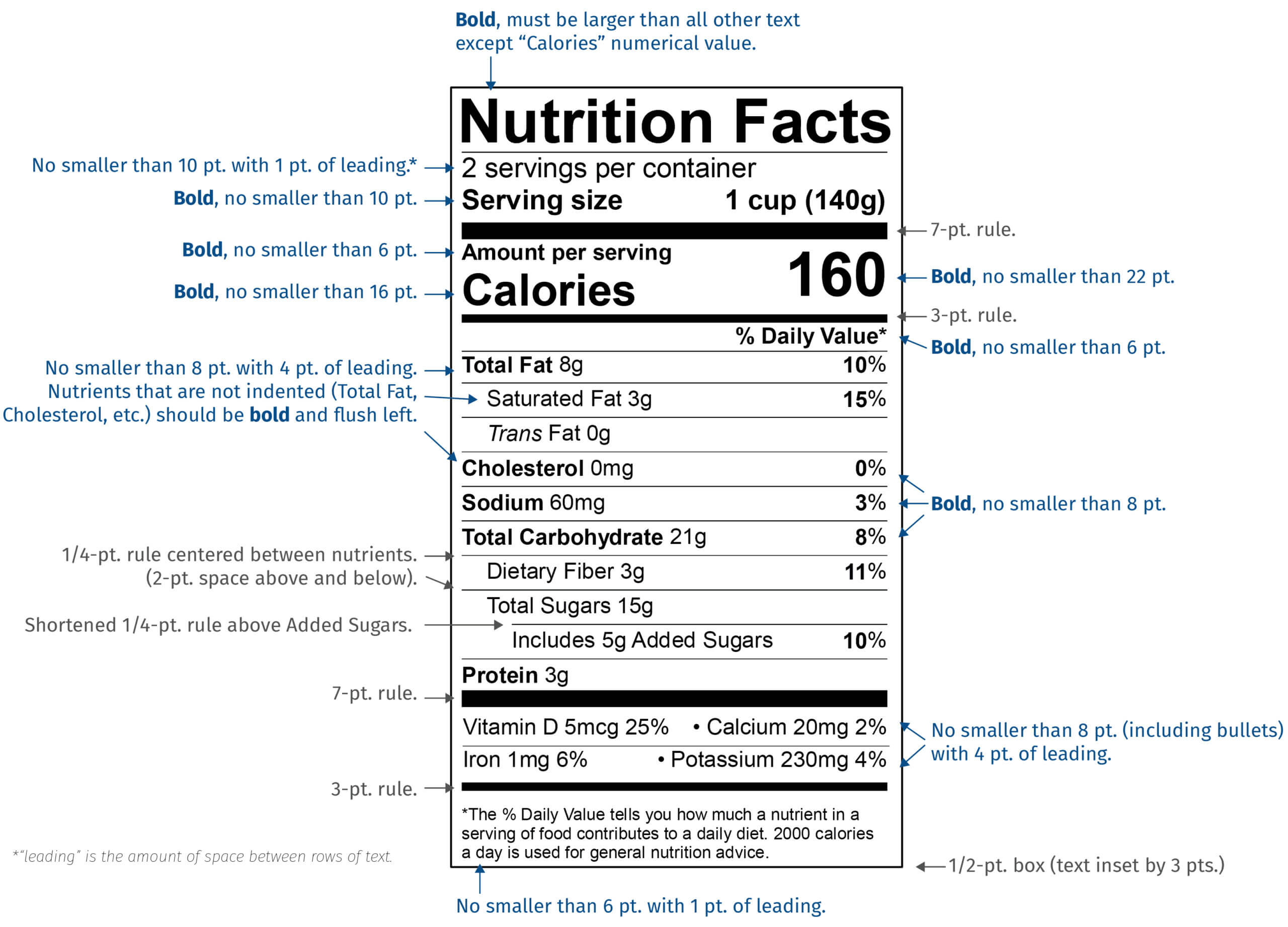 New Fda Nutrition Facts Label Font Style And Size | Esha Regarding Nutrition Label Template Word