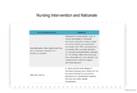 Nursing Care Plan (Ncp): Ultimate Guide And Database inside Nursing Care Plan Template Word