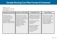 Nursing Care Plan (Ncp): Ultimate Guide And Database with regard to Nursing Care Plan Template Word