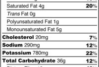 Nutrition Facts Are One Way To Communicate Healthy Choices In Nutrition Label Template Word
