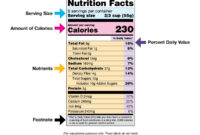 Nutrition Facts Label Images For Download | Fda With Nutrition Label Template Word