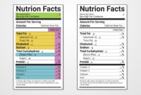 Nutrition Facts Vector At Getdrawings | Free For Throughout Nutrition Label Template Word