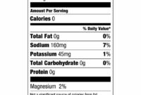 Nutrition Label Vector At Getdrawings | Free For In Nutrition Label Template Word