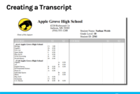 Object Reports 3: Report Cards And Transcripts within Powerschool Reports Templates