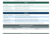 One Page Strategic Plan Excel Template | Strategic Planning within Strategic Management Report Template