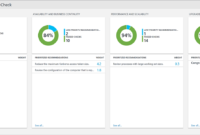 Optimize Your Sql Server Environment With Azure Monitor with Sql Server Health Check Report Template