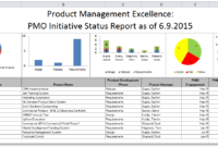 Oracle Accelerate For It Portfolio Management With Oracle in Project Portfolio Status Report Template