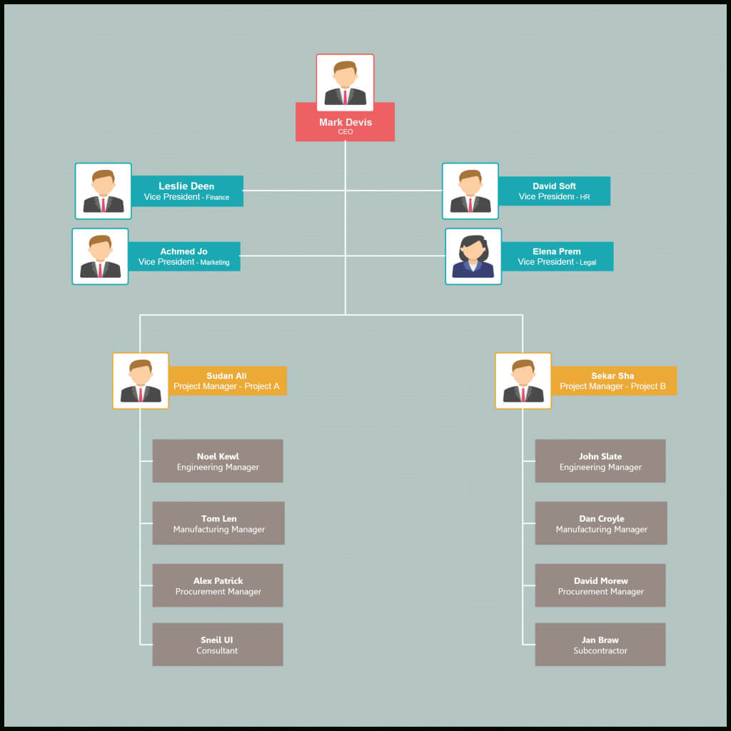 Organizational Chart Templates   Editable Online And Free To With Org Chart Word Template