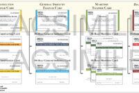 Osha 10 Card Template | Car Price 2020 with regard to Osha 10 Card Template