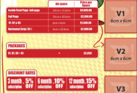 Our Rate Card For All Advertisers | Print Advertising intended for Advertising Rate Card Template