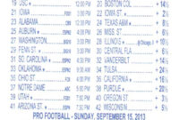 Parlay Bets In The Nfl in Football Betting Card Template