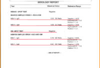 Patient Medical Report Sample – Ironi.celikdemirsan regarding Medical Report Template Doc